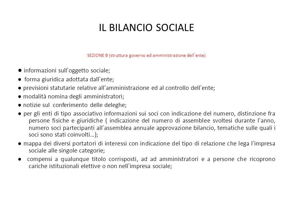SEZIONE B (struttura governo ed amministrazione dell'ente)