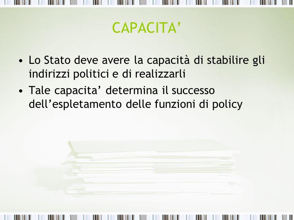 CAPACITA' Lo Stato deve avere la capacità di stabilire gli indirizzi politici e di realizzarli.