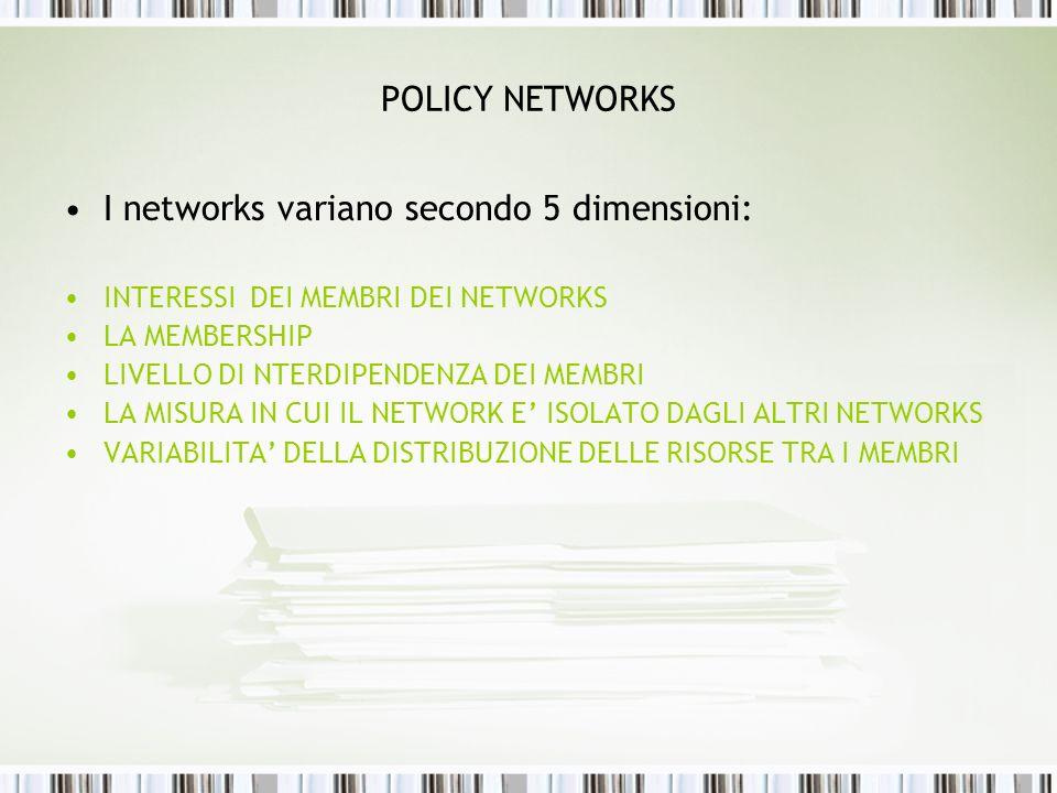 I networks variano secondo 5 dimensioni: