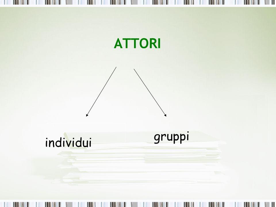 ATTORI gruppi individui