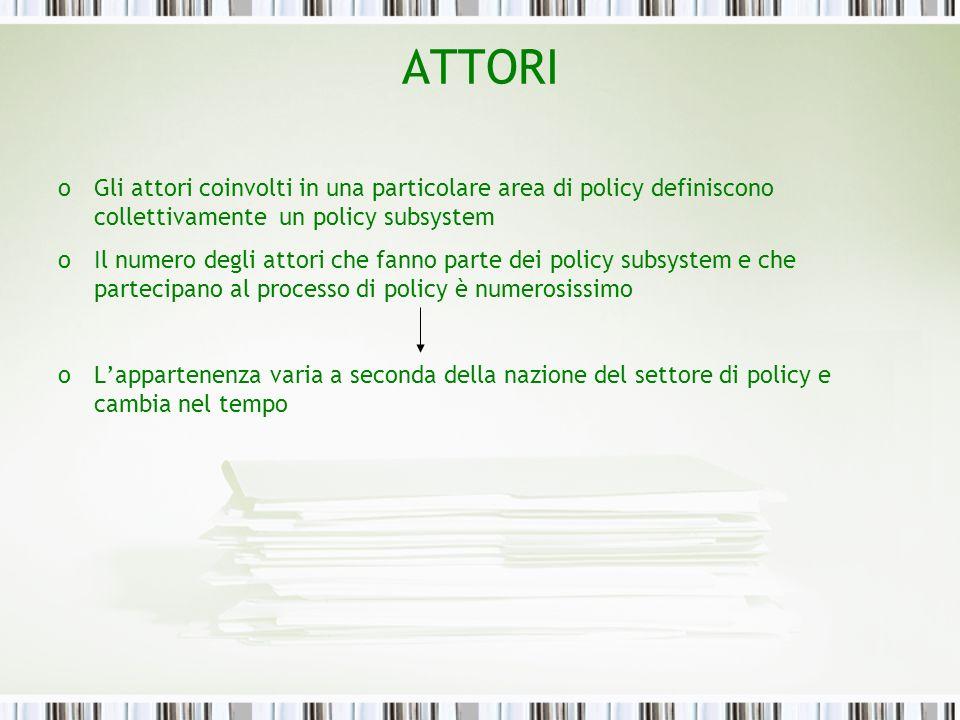 ATTORI Gli attori coinvolti in una particolare area di policy definiscono collettivamente un policy subsystem.