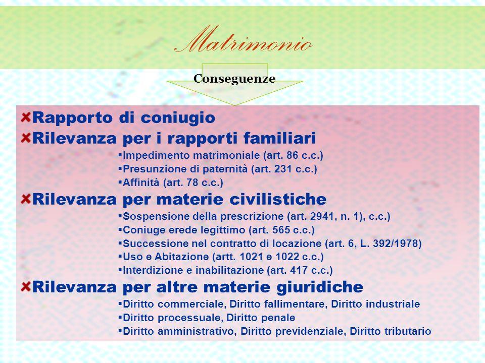 Matrimonio Rapporto di coniugio Rilevanza per i rapporti familiari