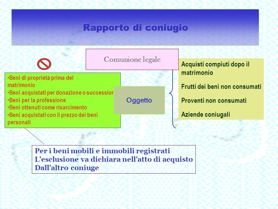 Rapporto di coniugio Comunione legale Acquisti compiuti dopo il