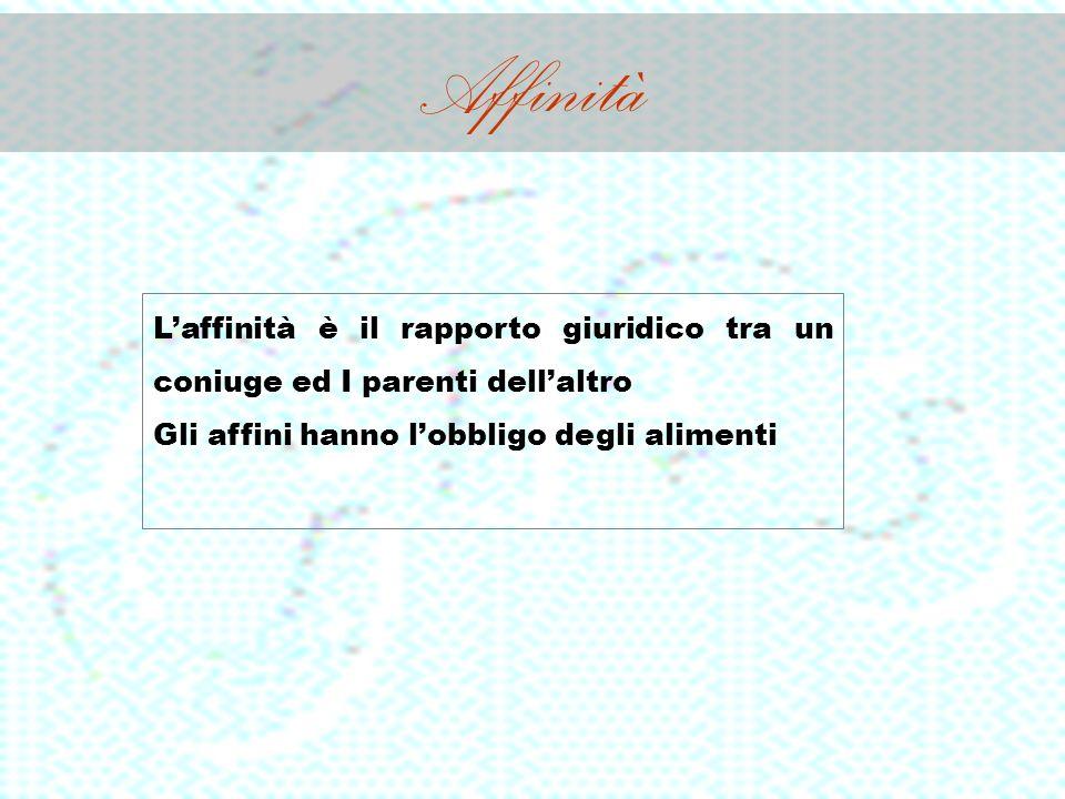 Affinità L'affinità è il rapporto giuridico tra un coniuge ed I parenti dell'altro.