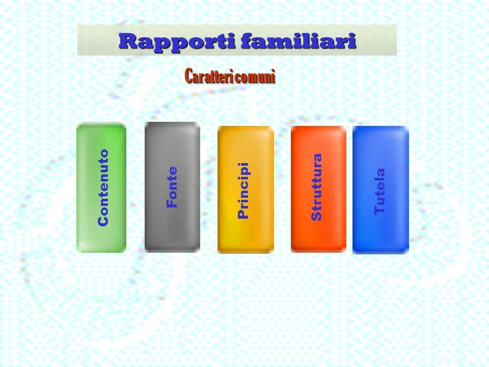 Rapporti familiari Caratteri comuni Contenuto Struttura Fonte Principi