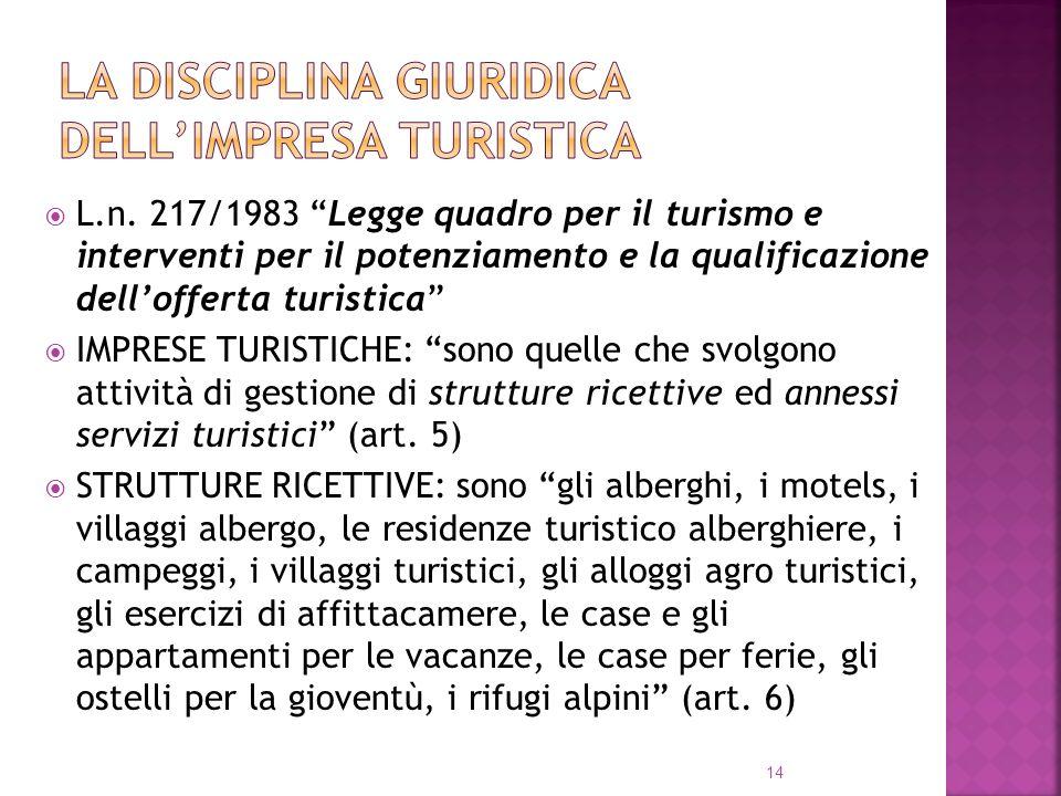 la disciplina giuridica dell'impresa turistica