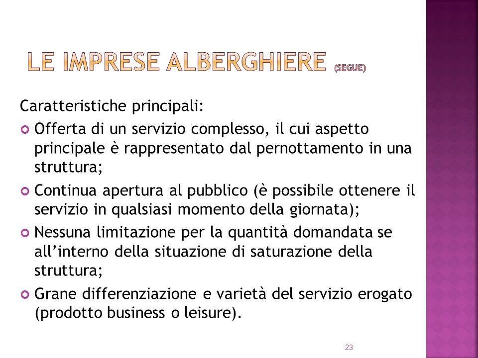 Le imprese alberghiere (segue)