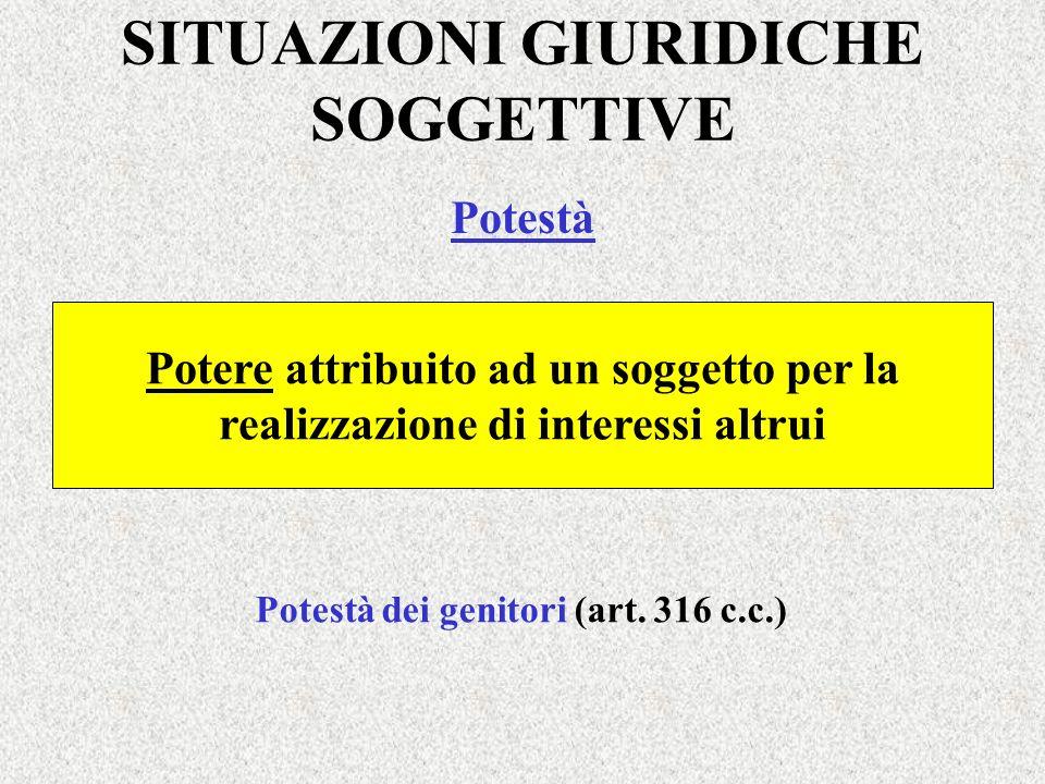 SITUAZIONI GIURIDICHE SOGGETTIVE