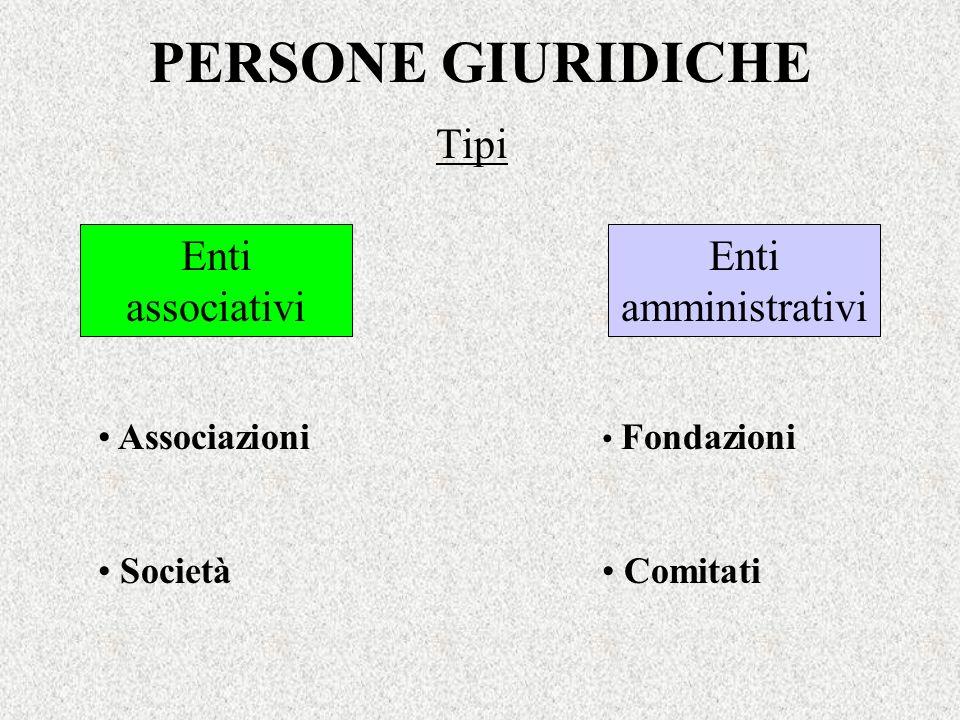 PERSONE GIURIDICHE Tipi Enti associativi Enti amministrativi