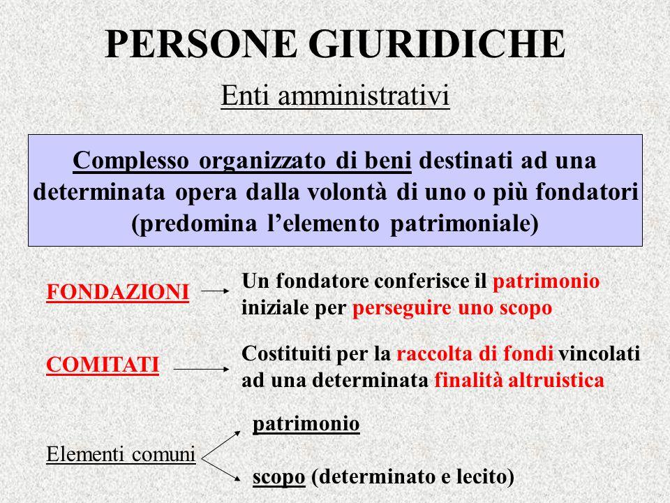 PERSONE GIURIDICHE Enti amministrativi