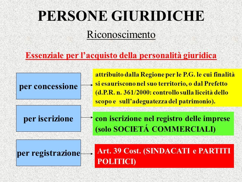 Essenziale per l'acquisto della personalità giuridica