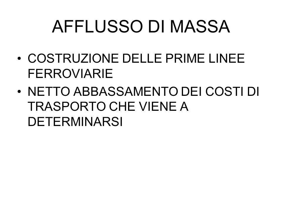 AFFLUSSO DI MASSA COSTRUZIONE DELLE PRIME LINEE FERROVIARIE