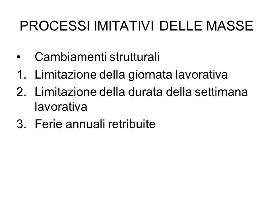 PROCESSI IMITATIVI DELLE MASSE