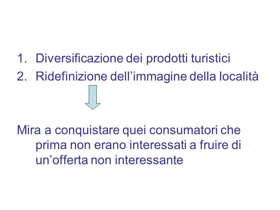 Diversificazione dei prodotti turistici