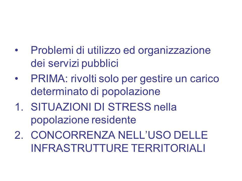Problemi di utilizzo ed organizzazione dei servizi pubblici