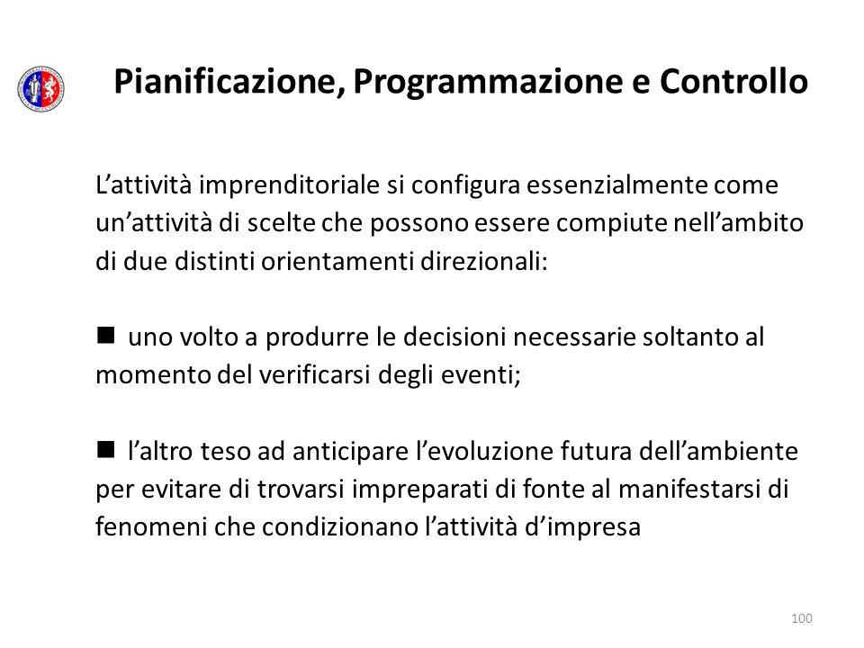 Pianificazione, Programmazione e Controllo