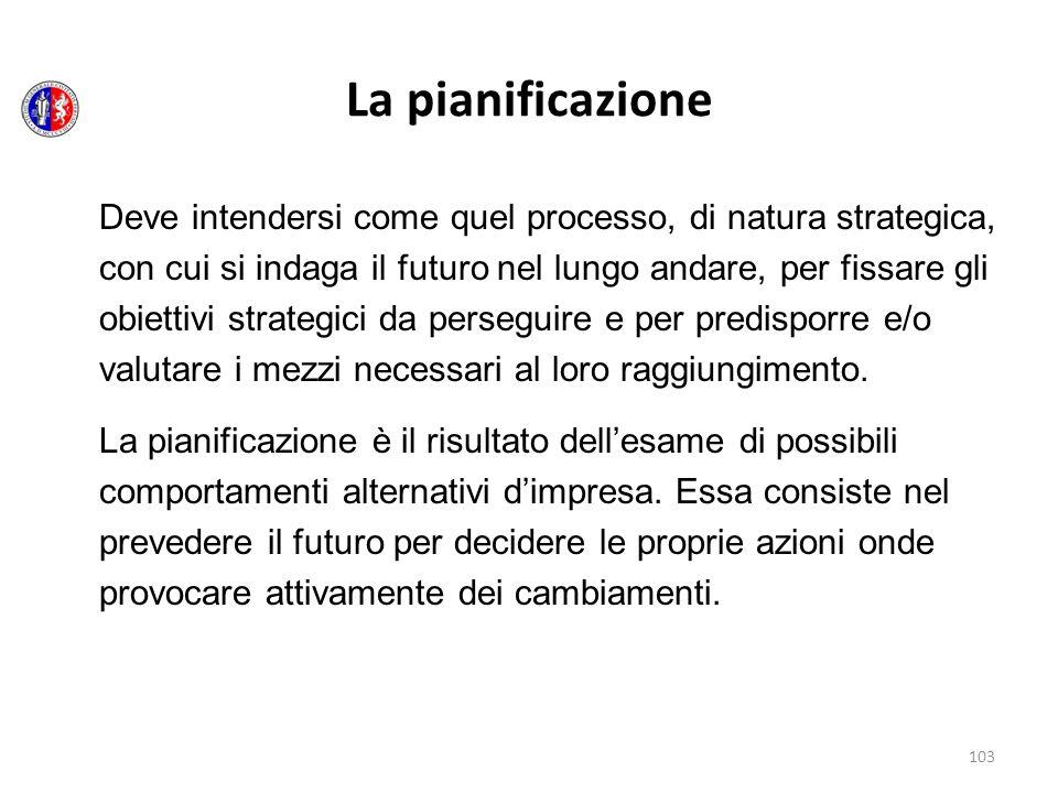 La pianificazione