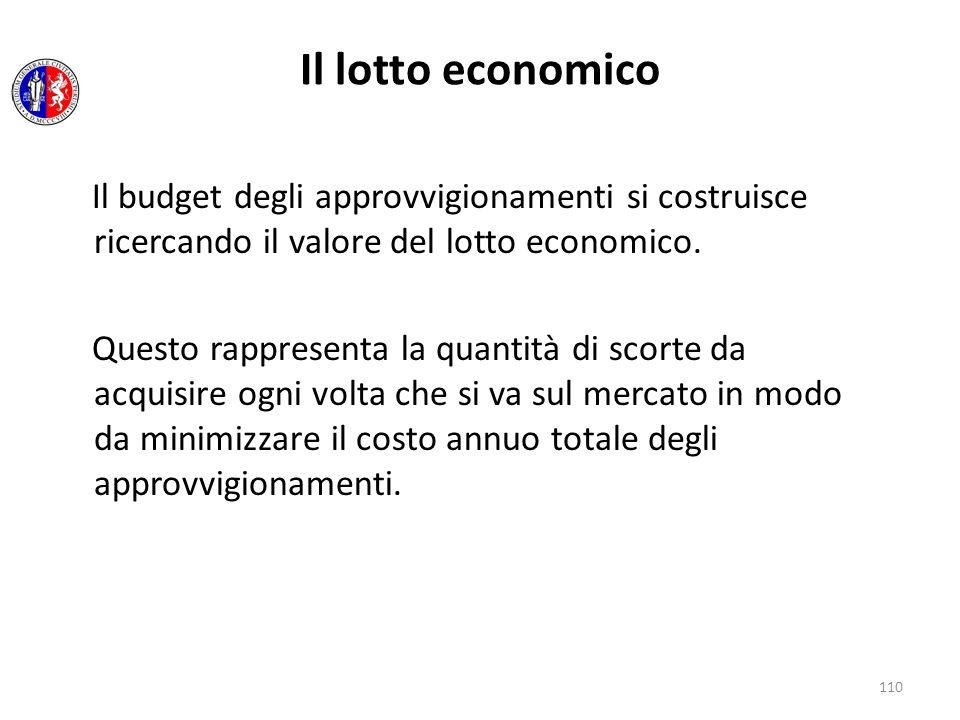 Il lotto economico Il budget degli approvvigionamenti si costruisce ricercando il valore del lotto economico.