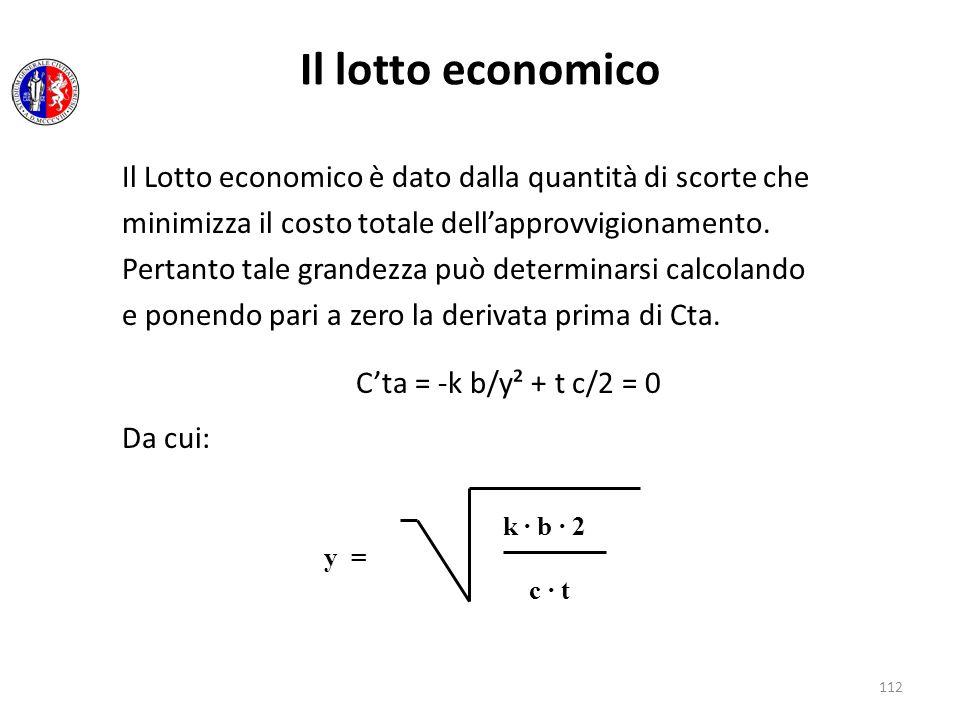 Il lotto economico Il Lotto economico è dato dalla quantità di scorte che. minimizza il costo totale dell'approvvigionamento.