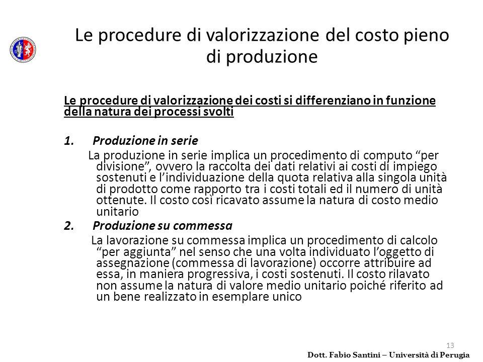 Le procedure di valorizzazione del costo pieno di produzione