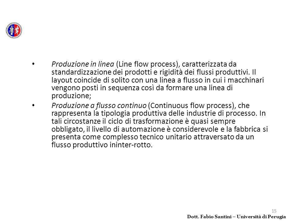 Produzione in linea (Line flow process), caratterizzata da standardizzazione dei prodotti e rigidità dei flussi produttivi. Il layout coincide di solito con una linea a flusso in cui i macchinari vengono posti in sequenza così da formare una linea di produzione;