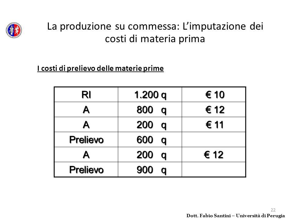 La produzione su commessa: L'imputazione dei costi di materia prima