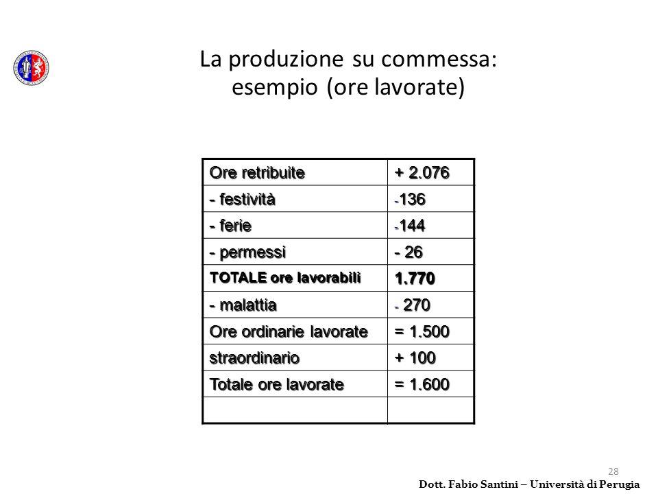 La produzione su commessa: esempio (ore lavorate)