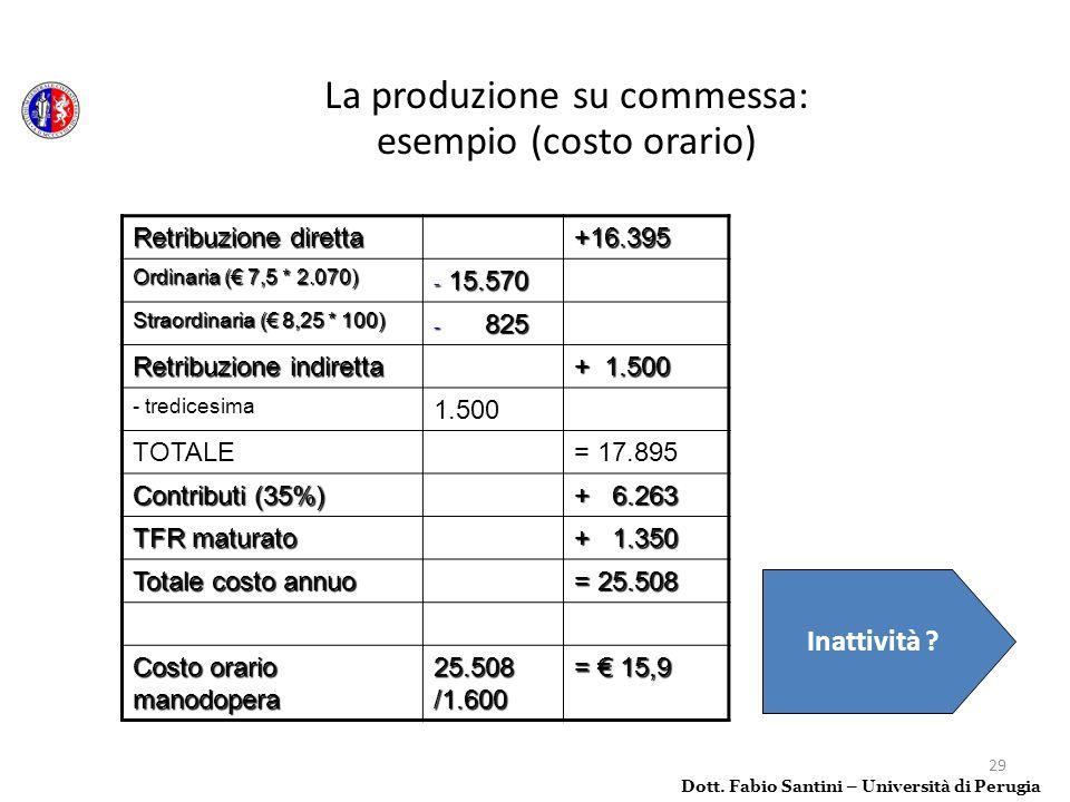 La produzione su commessa: esempio (costo orario)