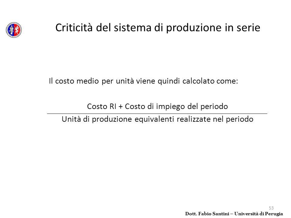 Criticità del sistema di produzione in serie