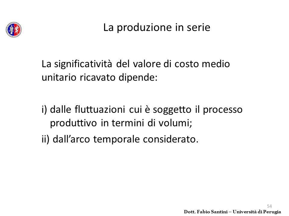 La produzione in serie La significatività del valore di costo medio unitario ricavato dipende: