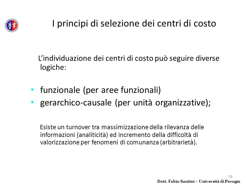 I principi di selezione dei centri di costo