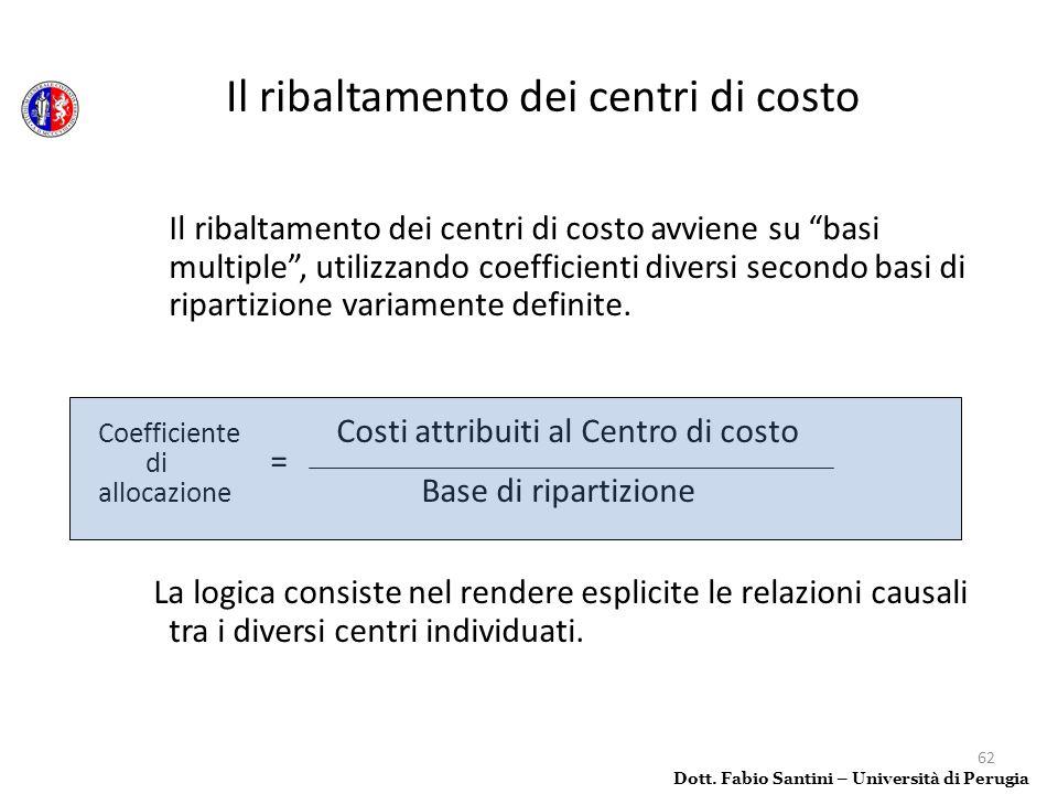 Il ribaltamento dei centri di costo