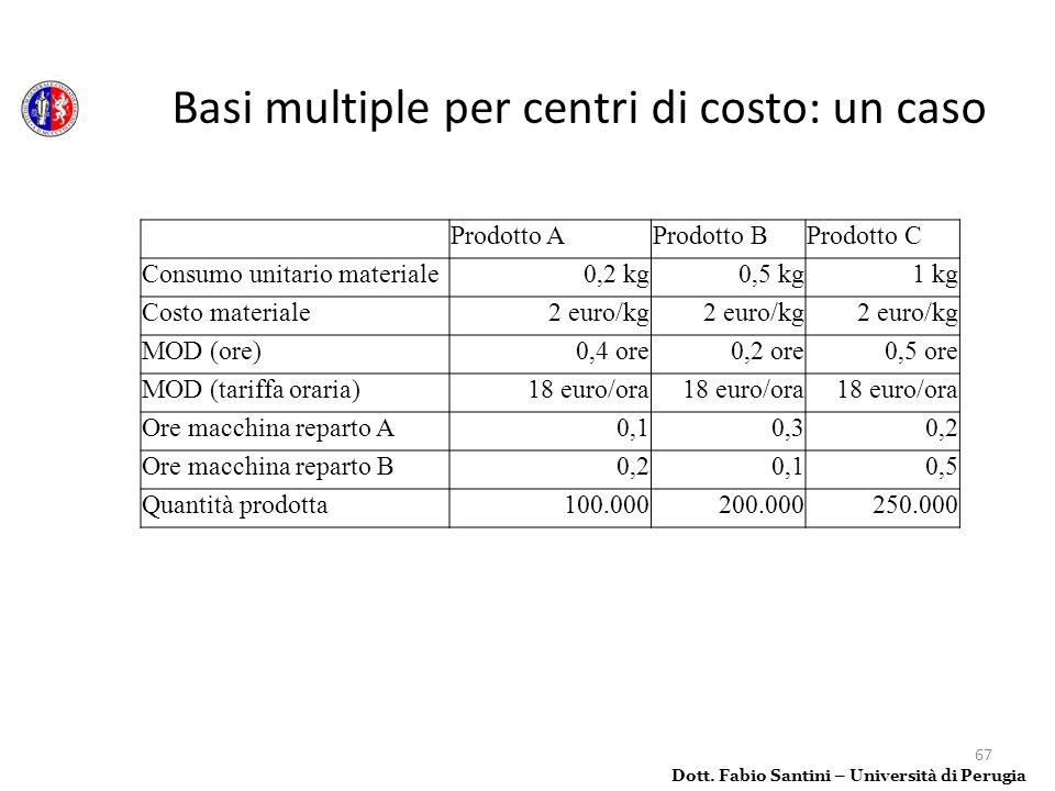 Basi multiple per centri di costo: un caso