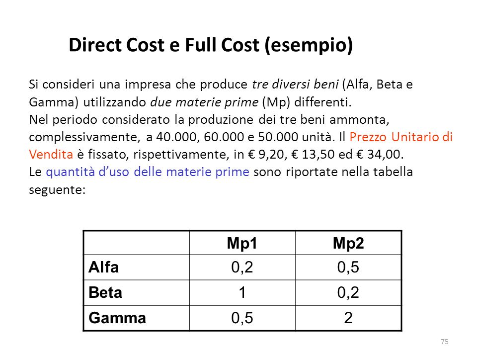 Direct Cost e Full Cost (esempio)