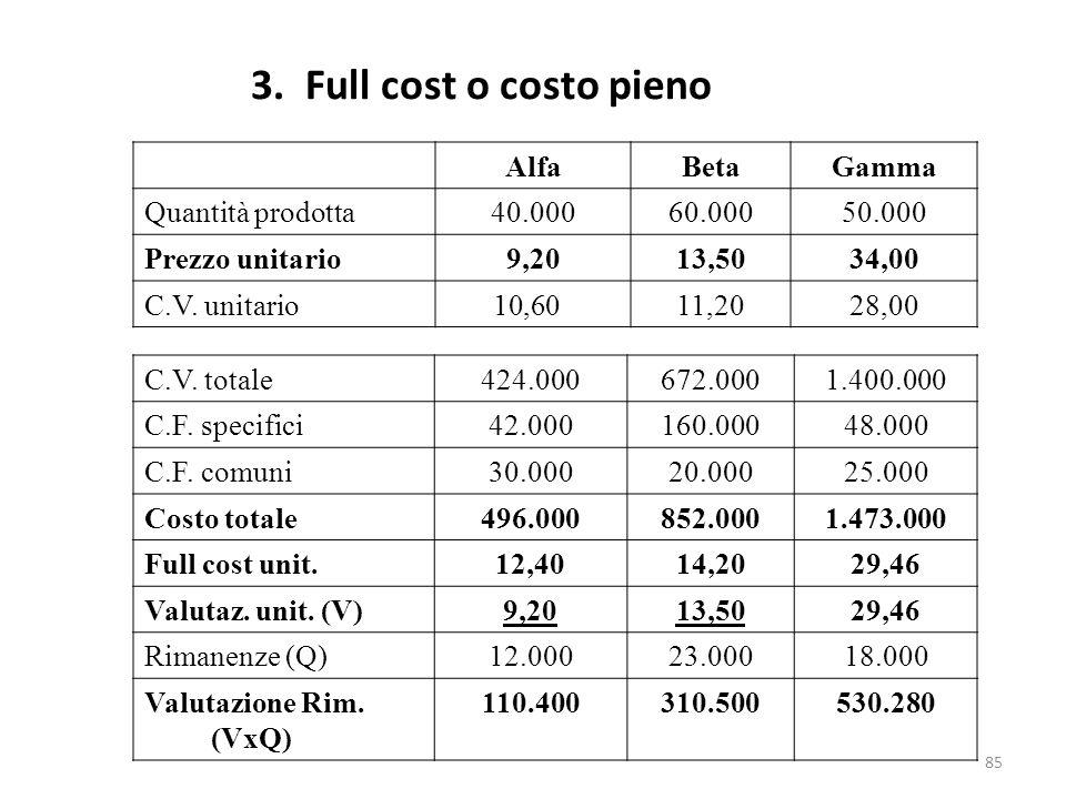 3. Full cost o costo pieno Alfa Beta Gamma Quantità prodotta 40.000