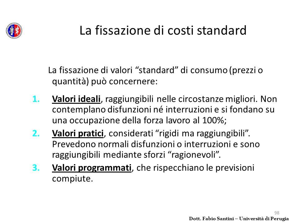 La fissazione di costi standard