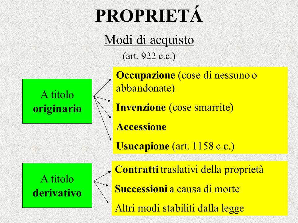 Modi di acquisto (art. 922 c.c.)