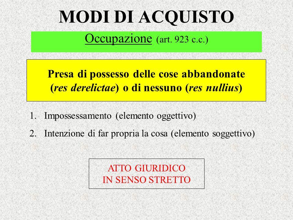 MODI DI ACQUISTO Occupazione (art. 923 c.c.)
