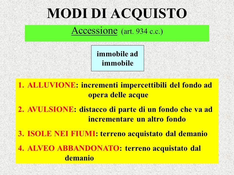 MODI DI ACQUISTO Accessione (art. 934 c.c.)