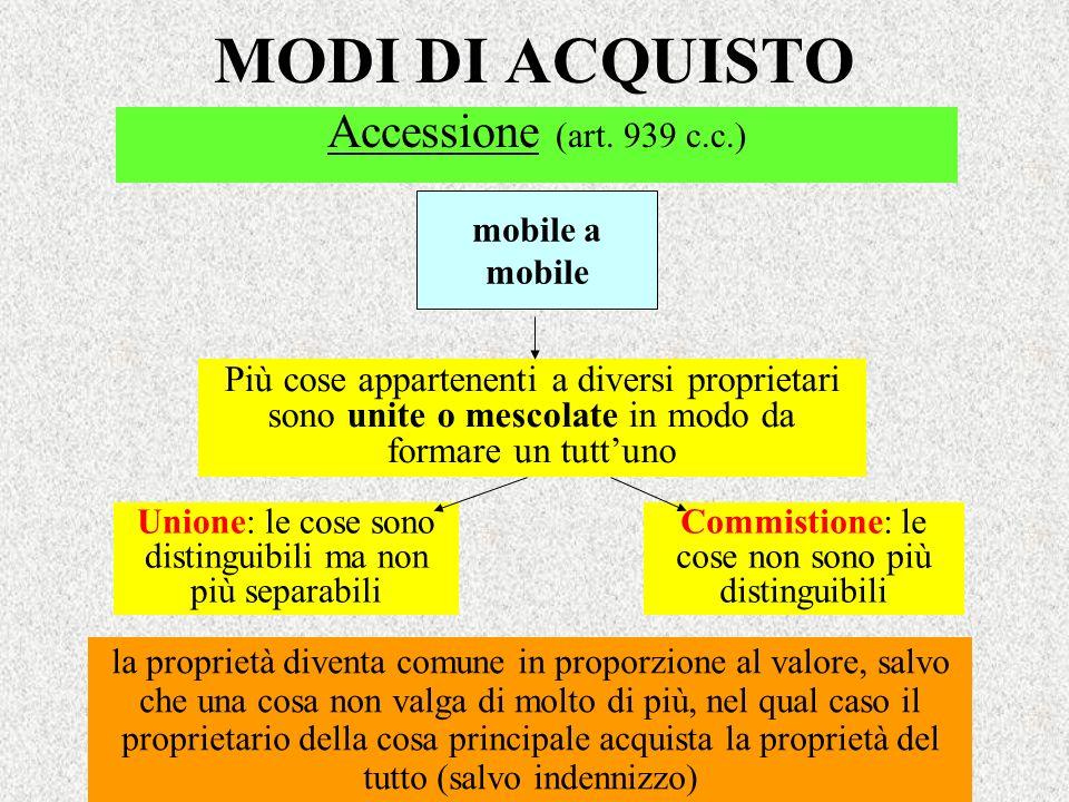 MODI DI ACQUISTO Accessione (art. 939 c.c.)