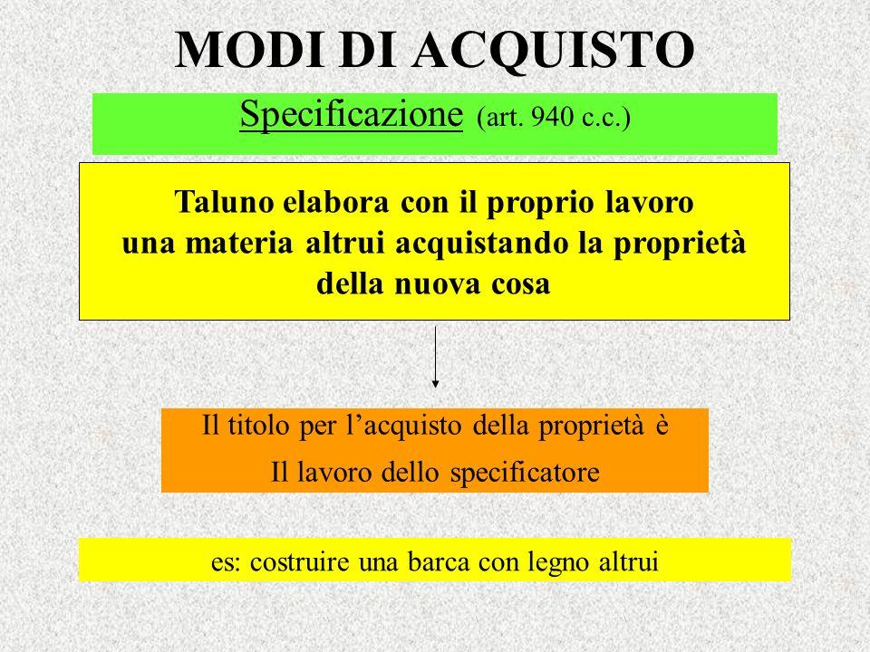Specificazione (art. 940 c.c.)