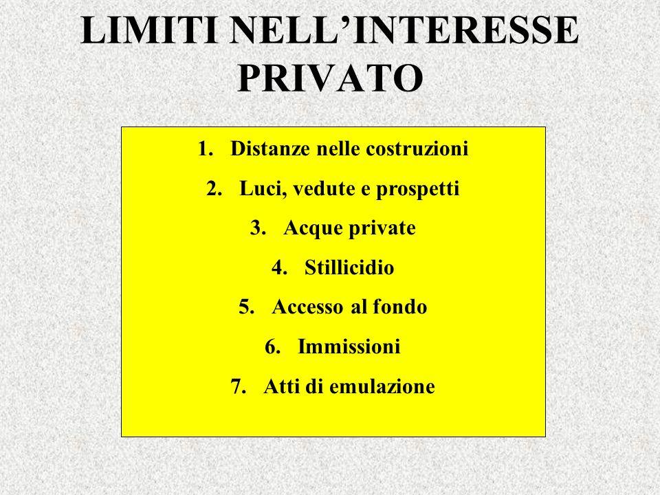 LIMITI NELL'INTERESSE PRIVATO