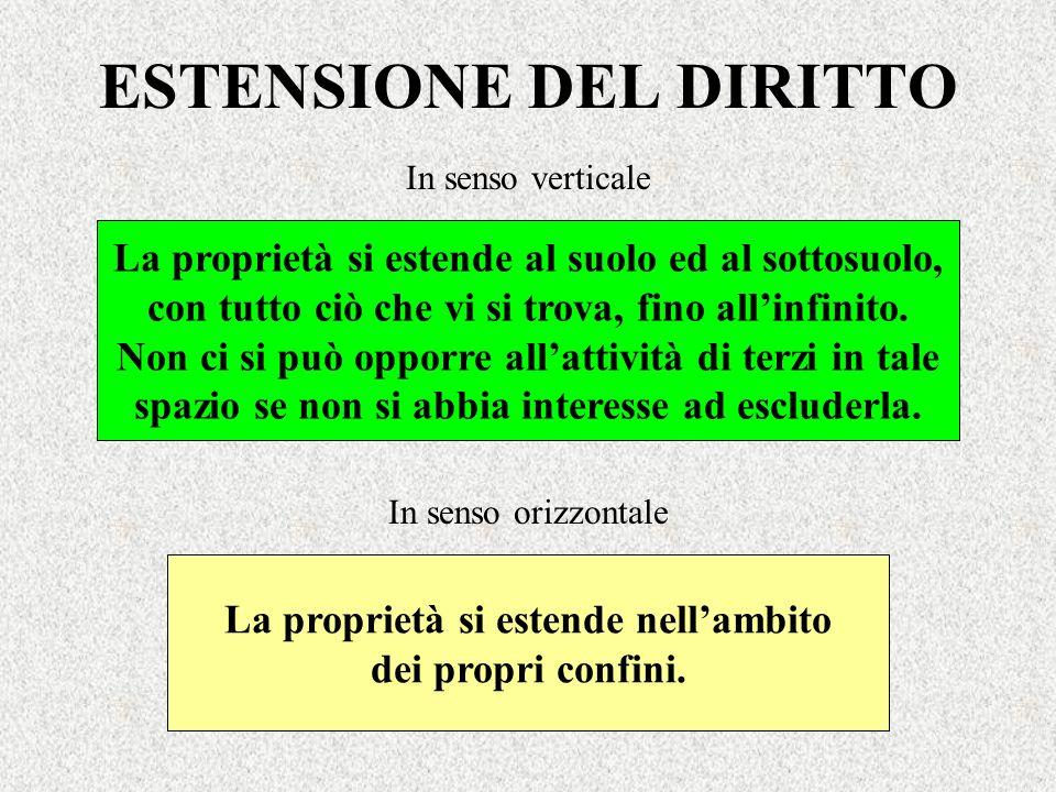 ESTENSIONE DEL DIRITTO
