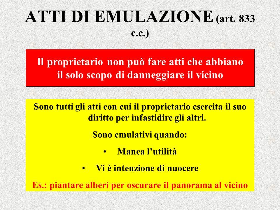 ATTI DI EMULAZIONE (art. 833 c.c.)