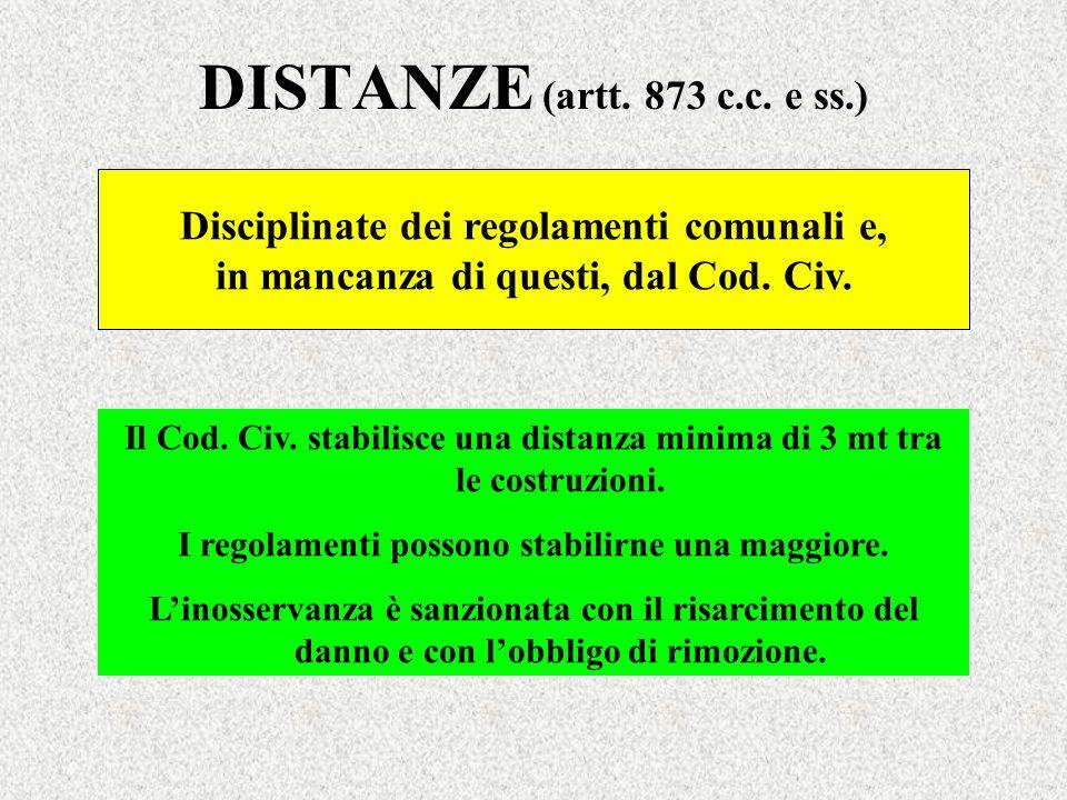 DISTANZE (artt. 873 c.c. e ss.) Disciplinate dei regolamenti comunali e, in mancanza di questi, dal Cod. Civ.