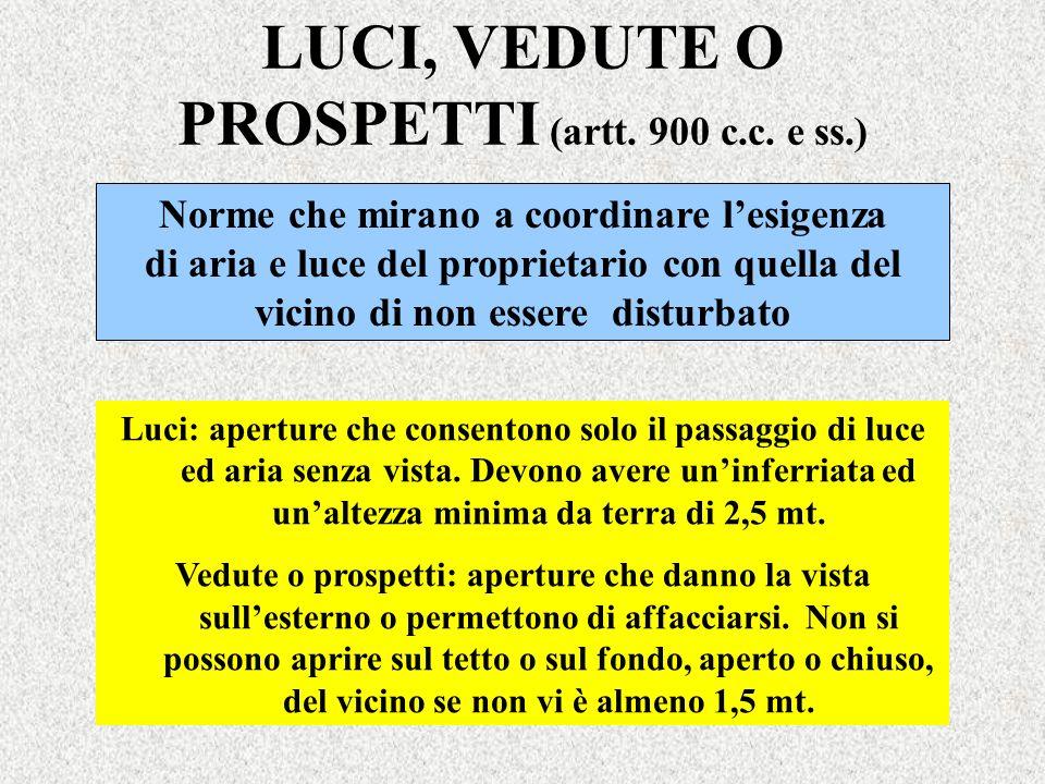 LUCI, VEDUTE O PROSPETTI (artt. 900 c.c. e ss.)