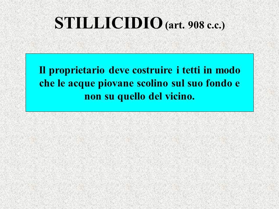 STILLICIDIO (art. 908 c.c.) Il proprietario deve costruire i tetti in modo. che le acque piovane scolino sul suo fondo e.