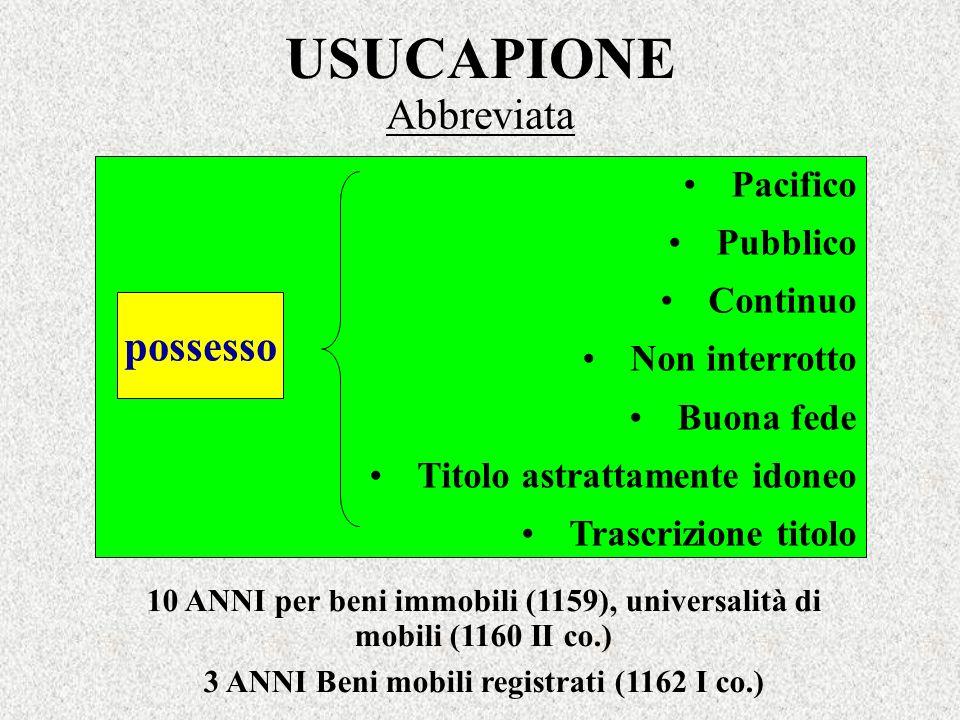 USUCAPIONE Abbreviata possesso Pacifico Pubblico Continuo