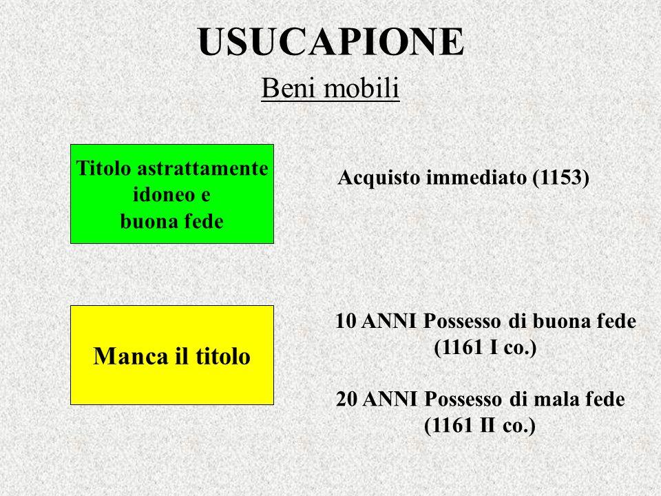 USUCAPIONE Beni mobili Manca il titolo Titolo astrattamente idoneo e