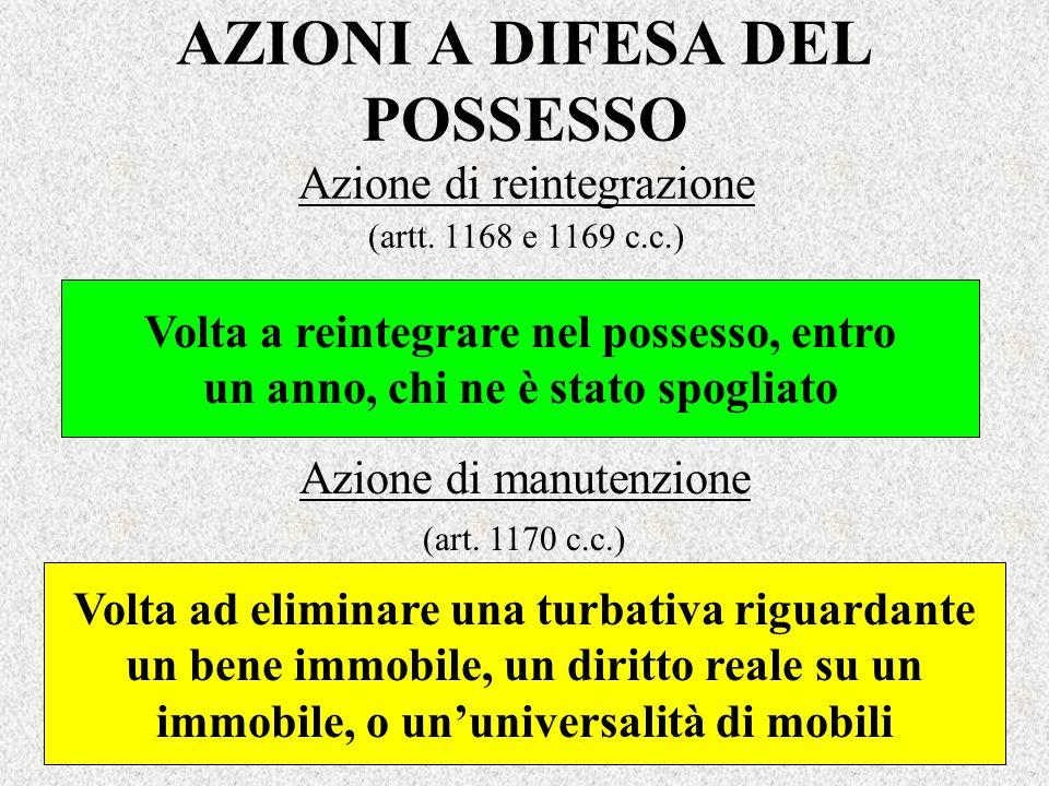 AZIONI A DIFESA DEL POSSESSO